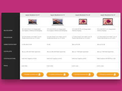 Affiliate Table Tool app wordpress ui table macbook comparing compared apple affiliate