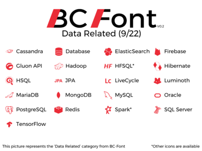 BC-Font : Data Related