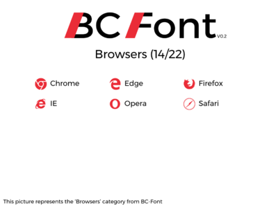 BC-Font : Browsers