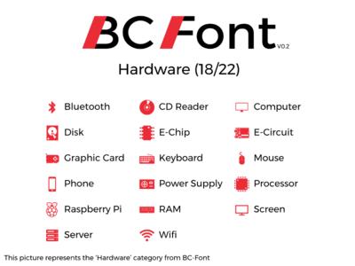 BC-Font : Hardware
