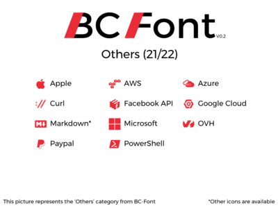 BC-Font : Others