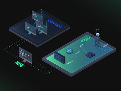Networking + DevOps illustration networking technology isometric isometric illustration illustration digital illustration