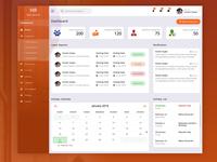 HR Dashboard Design