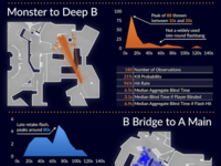 Overpass CS:GO Flashbangs Infographic