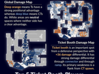 Ticket Booth CS:GO Infographic