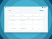 Users dashboard UI