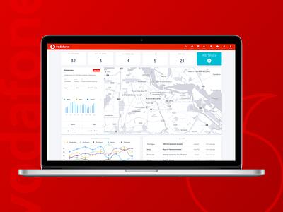 Vodafone web dashboad web app ui design ux