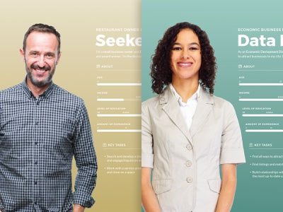 Persona Posters by Victor E. on Dribbble