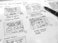 How To Wireframe Sketches