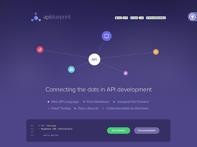 API Blueprint api blueprint web icons development design button dots flat