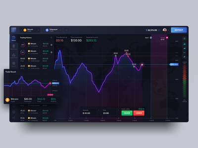 Cryptocurrency Trading Concept UI template dashboard ux ui color darktheme dark finance gradient graph chart ethereum bitcoin exchange trading crypto cryptocurrency