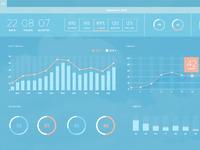 Web dashboard ios7