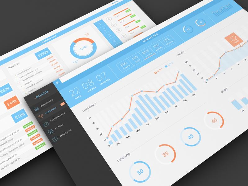 Web Dashboard v2+ design charts graphs pie charts photoshop dashboard ios7 ios 7 -board