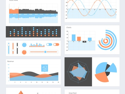 Freebie - Vector UI Components freebie free vector charts graphs line charts media controls sliders calculator 3d psd photoshop