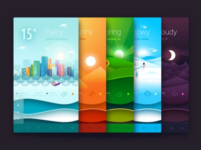 Animated Weather Widgets animation interaction illustration seasons framer iot download free wallpapers sketch widget weather