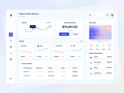 Bangbank - Dashboard stocks user interface user experience uidesign userinterface glassmorphism banking bank dashboard design dashboard ux minimalism design ui exploration
