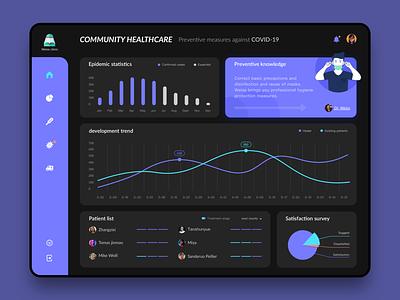 Medical management system-Dark mode sketch system typography app ui illustration design