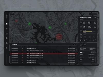 Intelligent device management background system typography app web design design ui