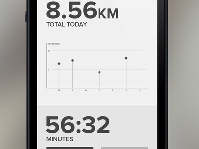 Mobile Running App running application interface mobile stats stats app ui app iphone