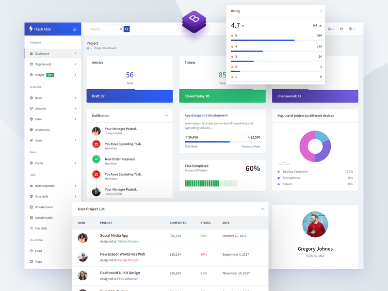 Project Dashboard - Flash Able Admin Template uiux admin dashboard template product design product bootstrap admin bootstrap4 ui bootstrap 4 branding admin theme sass ui  ux design admin template admin dashboard bootstrap admin design admin panel admin project manager project