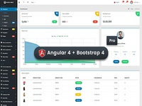 Mash Able Bootstrap 4 and angular 5 admin templates