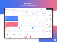 RTL (Layout) - Guru Able Admin Dashboard