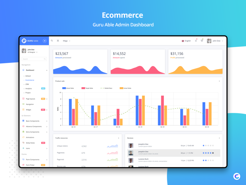 Ecommerce : Guru Able Admin Dashboard by codedthemes on Dribbble