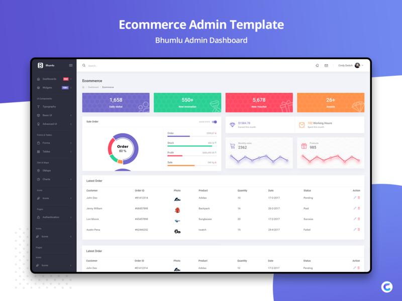 Ecommerce Bhumlu Default Admin Dashboard by codedthemes on