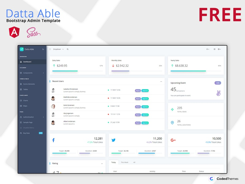 Free Datta Able Angular Admin Template By Codedthemes On