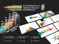3D Infographic & Timeline Presentation Template