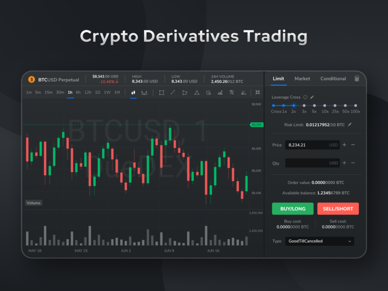 cryptocurrency trading subscription