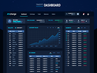 Trader's Dashboard for Cryptocurrency Exchange