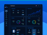 Dashboard for Social Crypto Trading App