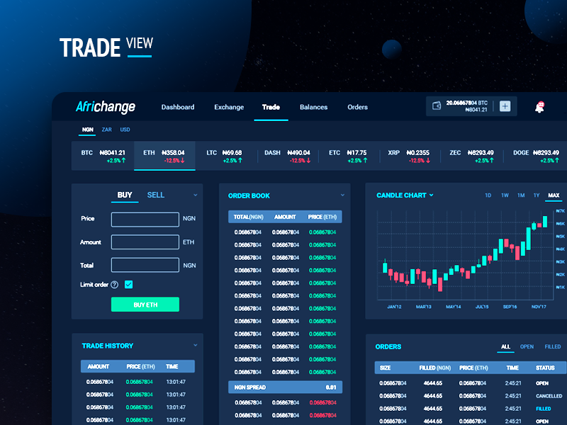 cryptocurrency exchanges user interface