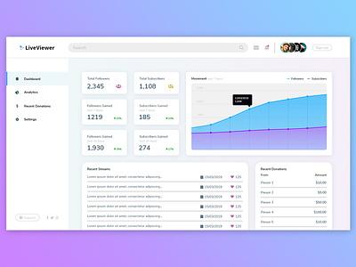 Daily UI - Day 18: Analytics Page analytics page analytics 018 ui dailyui