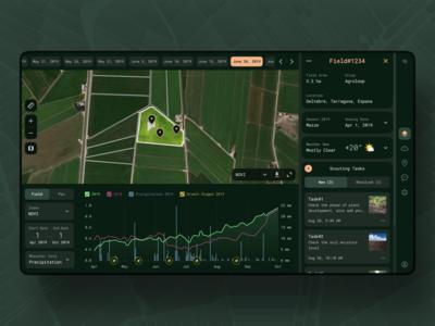 Digital Agro Platform / Field Info