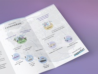 Catamaran Journey Map Trifold