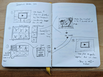 UI sketch from the archives notebook paper wireframes sketch ui