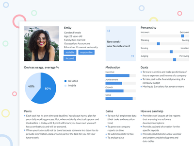 Personas target audience target personas design process design ux