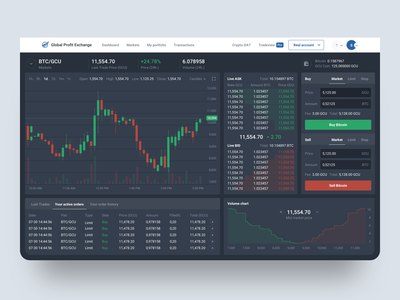 Tradeview Exchange ui ux design ux ui webapp crypto crypto currency sell buy tradeview markets exchange
