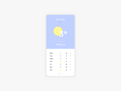 DailyUI / Weather App Day weather app weather mobile minimal iphone ios dailyui