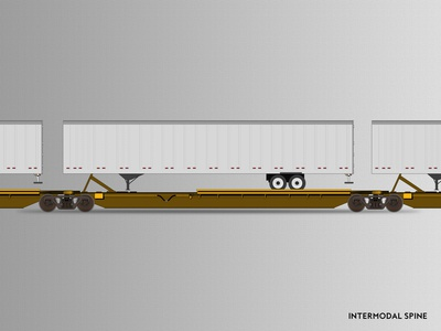 Intermodal Spine Car