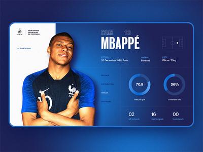Concept web page - stats Mbappe