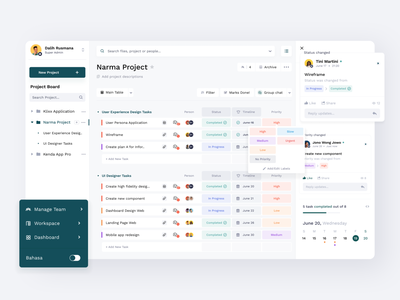 Table View - Project Management Tools webdesign project management tools userexperience web mobileweb uxdesign ui userinterface uidesign project dashboard ui dashboad