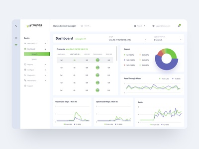 Admin Dashboard Network