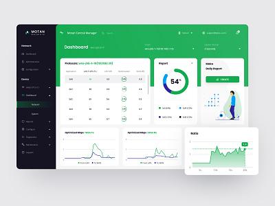 Admin Motan Dashboard design mobile app ux simple interface webdesign apps userexperience uxdesign mobileweb dashboard dashboard ui web userinterface ui uidesign