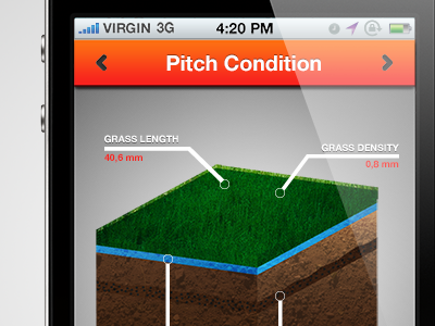 Pitch Condition nike football app pitch condition info graphics
