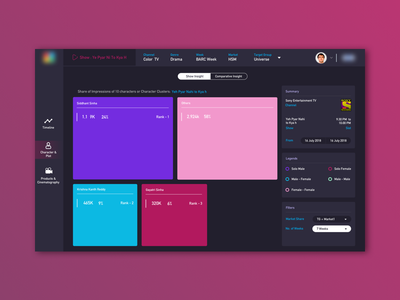 Dashboard ui tab brightcolor space pink logo branding purple minimal colors steps app web company design contact contactus dashboard uiux