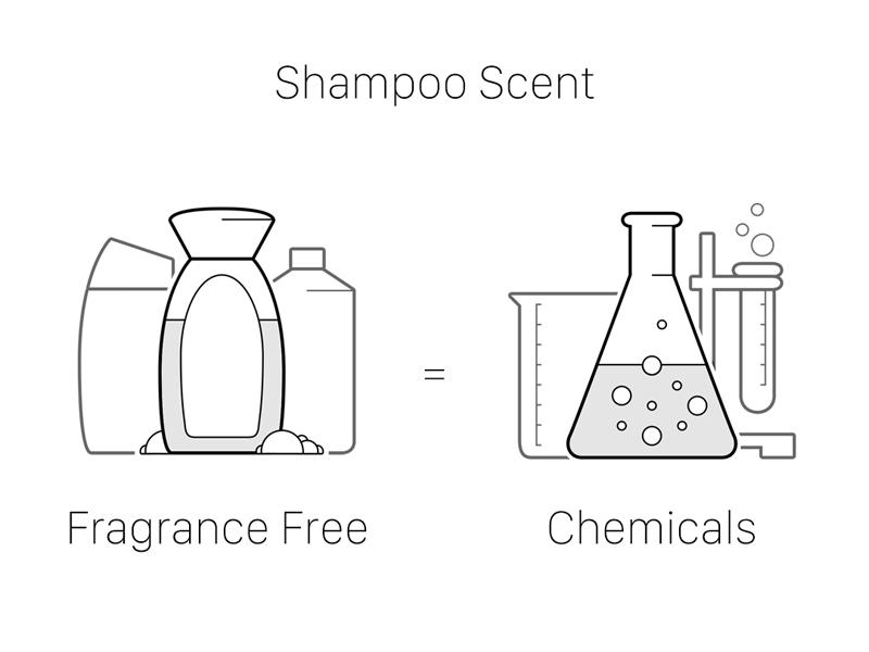 Public Announcement lab shampoo icon