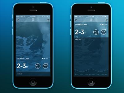 Cast rounded sans museo cast wave blue 7 ios app report surf
